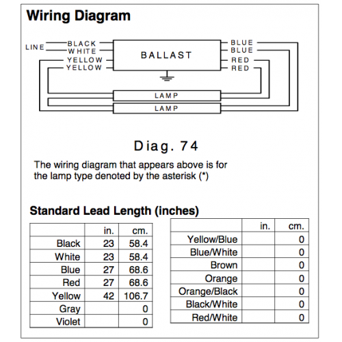 philips ballast wiring diagram