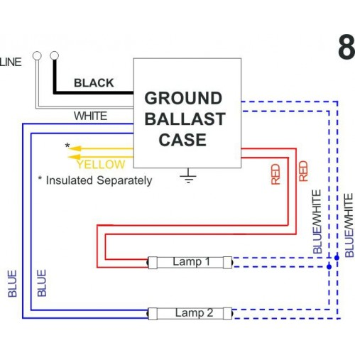 Allanson 396-AT - 2-3-Lamp -18ft -24ft - High Output - Rapid Start on hid ballast diagram, ballast regulator, ballast connection diagrams, ballast control panel, ballast resistor purpose, trailer light diagram, engine cooling system diagram, cnc machine control diagram, ballast system, a c system diagram, ballast wire, ballast cross reference, fluorescent fixtures t5 circuit diagram, ballast tank diagram, electronic ballast circuit diagram, ballast ignitor schematic, ballast replacement diagram, ballast installation, fluorescent light ballast diagram,