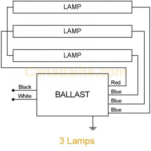 wiring diagram for lamp ballast wiring image similiar sign ballast wiring diagram keywords on wiring diagram for 3 lamp ballast