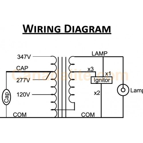 HPS Wiring 500x500 hid ballast wiring diagrams for metal halide and high pressure 70 watt metal halide ballast wiring diagram at aneh.co