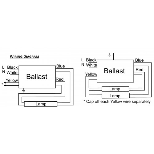 t5 light fixtures wiring diagram get free image about F72T12 Ballast Wiring Diagram Fluorescent Ballast Wiring Diagram