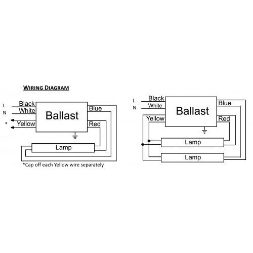 Ultrasave Mb285347ho - 1-lamp - F96t12  Ho  Es - Rapid Start - Magnetic Ballast 347v