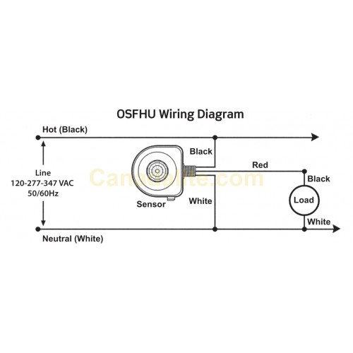 OSFHU Diagram 500x500 leviton osfhu itw passive infrared fixture mount high bay leviton occupancy sensor wiring diagram at nearapp.co